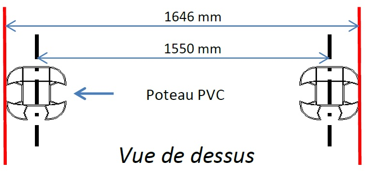 Dimension des Kits PVC